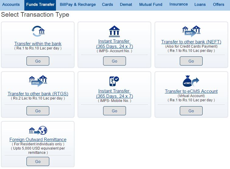 Hdfc forex card transfer